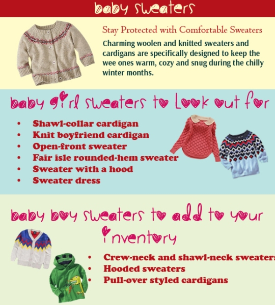Time to Know Which Sweater You Must Get For Your Kids